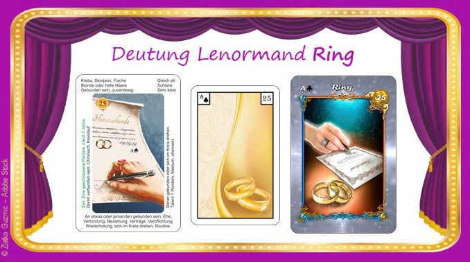 Lenormand Ring