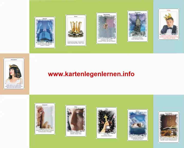 Legesystem Entscheidungswege mit den Lenormand Tarot Karten