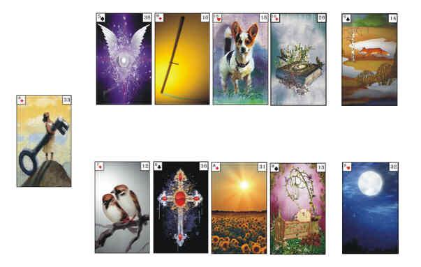 Kleine Legung zur Entscheidung Tarotkarten neues Deck