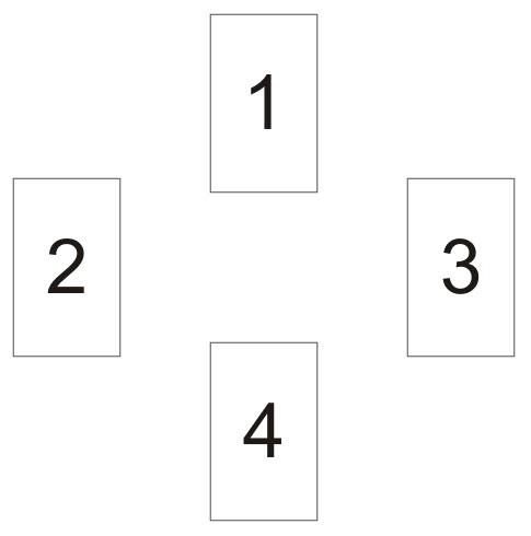 Lenormand Berufslegung mit 4 Karten