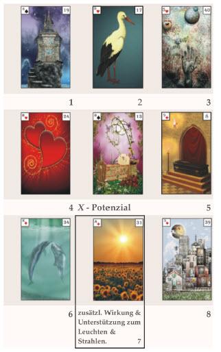 Lenormand Adventskalender 06-12 Legung Teil 4