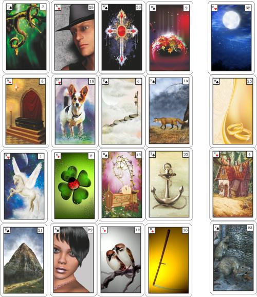 Lenormand Adventskalender 07-12 Monatslegung