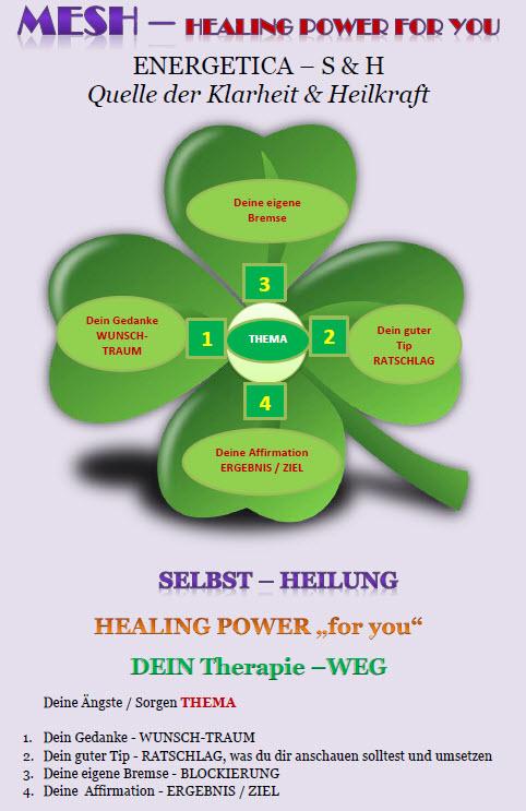 Lenormand Adventskalender 11-12 Legung