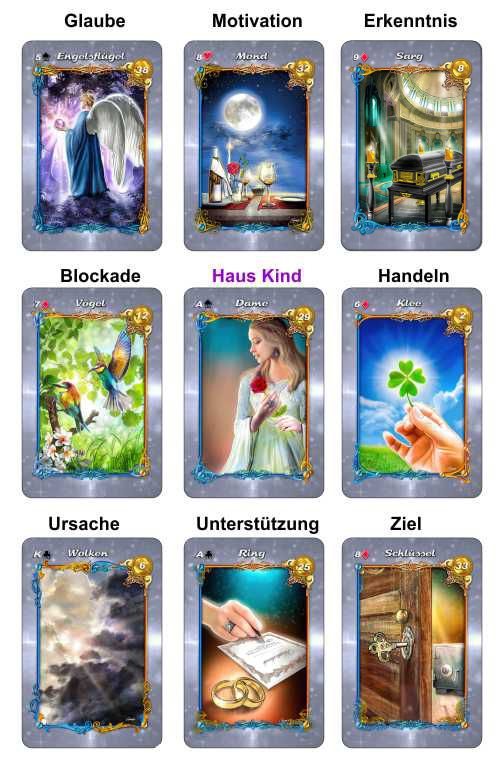 Lenormand Adventskalender Deutung um eine Person
