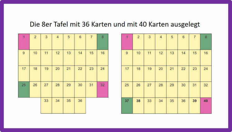 Lernen tafel legen skatkarten große Kipperkarten online