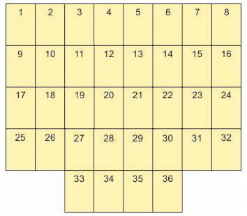 Lenormand Häuser Kombinationen in der 8er Legung