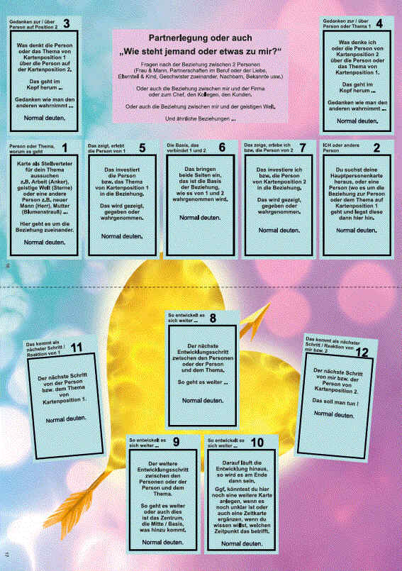 Lenormand Beziehungsspiel by Angelina